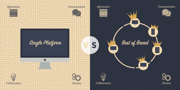 intranet platform vs best of breed, what are the technology options for intranet tool selection