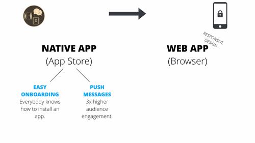 Native vs web app internal communications app